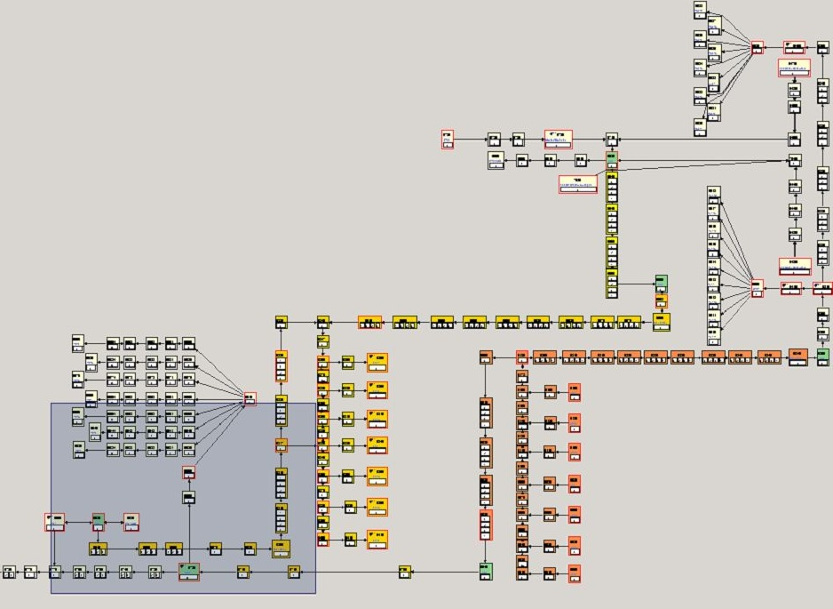 Warehouse Flow Diagram Material Basic Warehouse Flow Chart Wire